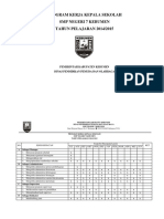 Program Kerja Kepala Sekolah 2014-2015