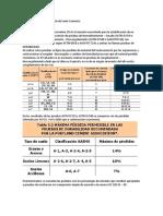 200172116 Metodo de Diseno de Mezcla de Suelo Cemento