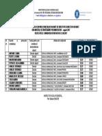 Rezultate Concurs Directori_22.08.2017