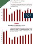 Gráficos Acumulados AGOSTO 2017