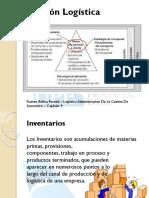 Log Clase 8 Inventarios