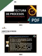 Arquitectura de Procesos