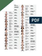 Congresistas Agosto 2017