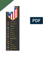 Atlético de Madrid PES STATS