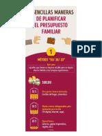 Presupuesto Familiar (Básico)
