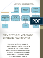 Modelo de Auditoria Comunicativa