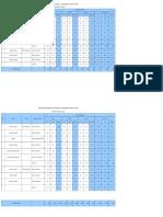 Data Slta - Sederajat 2014 Bakarangan