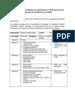 Cronograma de Actividades de Capacitación en PHP
