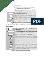 Diagramas de Procedimientos o de Flujo