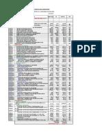 2.0 Planilla de Metrados de Estructura Auditorio