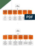 México Modelo Socioesconómico 1940-2006