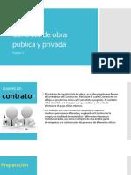 Contrato de Obra Publica y Privada
