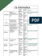 Sobre La Informatica.docx ADA2