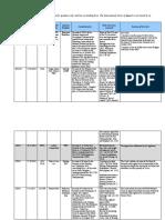 Index of ICA Judgments 2001-Present 0