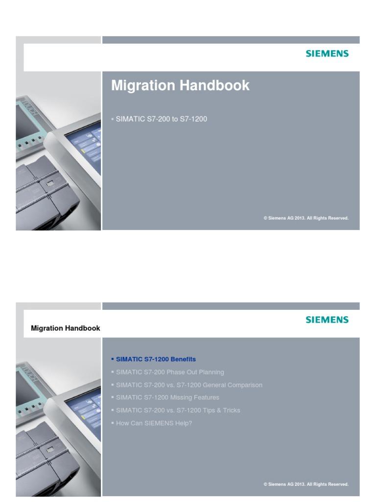 Migration s7-200 to s7-1200 Tech En | Input/Output | Unit