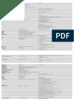 comandos linux + usados.pdf