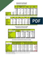 Datos Estadisticos CEREALES ESPAÑA