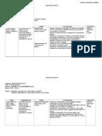 Plan de Clase de Prueba - Residencia y Memoria 2017