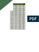 Tabela Folga Parafusos