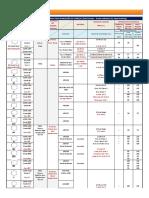 MU12-parafusos-indicacao-do-grau-pela-marcacao-na-cabeca-tecem.pdf