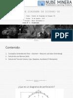 Curso DDUG - Diagrama de Disparo Empirico