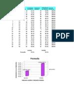 Trabajo Excel Porcentajes y Gráfico