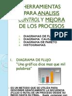 Herramientas de Analisis de Procesos