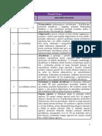 IPA recnik.doc