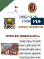 Derecho Del Trabajo Revista Digital