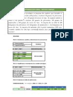 Optimizacion Lineal - Metodo Simplex
