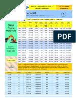 TOYOTA,AVALON,CAMRY,CELICA,COROLLA,TERCEL,ECHO,SUPRA,1998-01 Especificaciones Afinamiento Tune-up Mecanica Automotriz