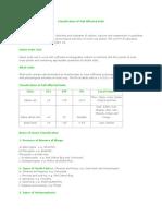Classification of Salt Affected Soils