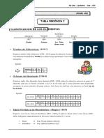III Bim - Quim - 1er Año - Guia Nº 6 - Tabla Periódica i (Una)