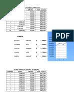 Salarios Por Encuesta y Elaboración de Graficas Completo y Correguidos (1)
