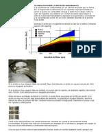 La Relación entre Viscosidad y Lubricación Hidrodinámica