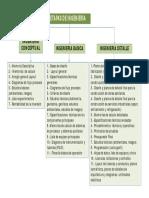 ETAPAS_DE_INGENIERIA_INGENIERIA_CONCEPTU.pdf