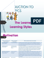 Introdid Learning Styles