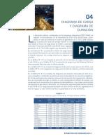 04_diagrama de Carga y Diagrama de Duracion