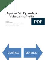 Aspectos Psicológicos de La Violencia Domestica
