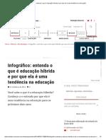Infográfico_ Entenda o Que é Educação Híbrida e Por Que Ela é Uma Tendência Na Educação