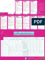 L'Offre de Certifications en Français Langue Étrangère Du CIEP