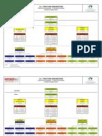 Structure Organization PSD 2017