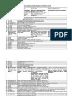 ISI MANDATORY CERTIFICATION.pdf