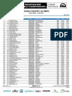 Campionato Del Mondo XCO 2017 Cairns - Classifica Maschile