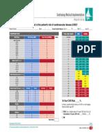 Framingham_Risk_Score.pdf