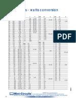 dBm uV W chart