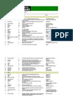business-benchmark-upper-intermediate-croatian-wordlist.xls