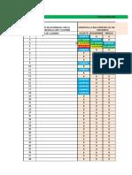 CONCENTRADO PARA COMPRENSIÓN LECTORA 5° Y 6°.xlsx