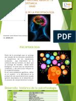 Fundamentos de La Psicofisiologia