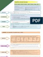 168583094-esquema-categorias-gramaticales.docx